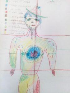 «Метод Арт-терапии в психологической коррекции эмоциональных нарушений депрессивного регистра у подростков»
